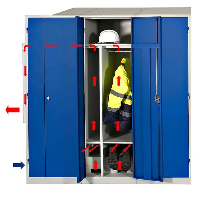 Air aspiré de l'extérieur, projeté dans le casier du bas et circulant à travers les penderies pour être extrait via la gaine située sous la tablette haute du vestiaire